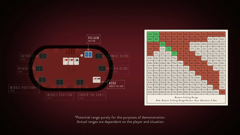 C betting poker betting apps iphone